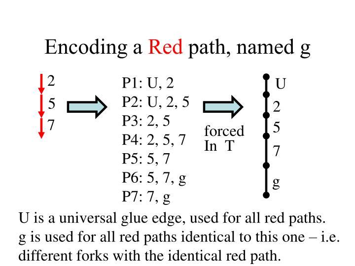 Encoding a