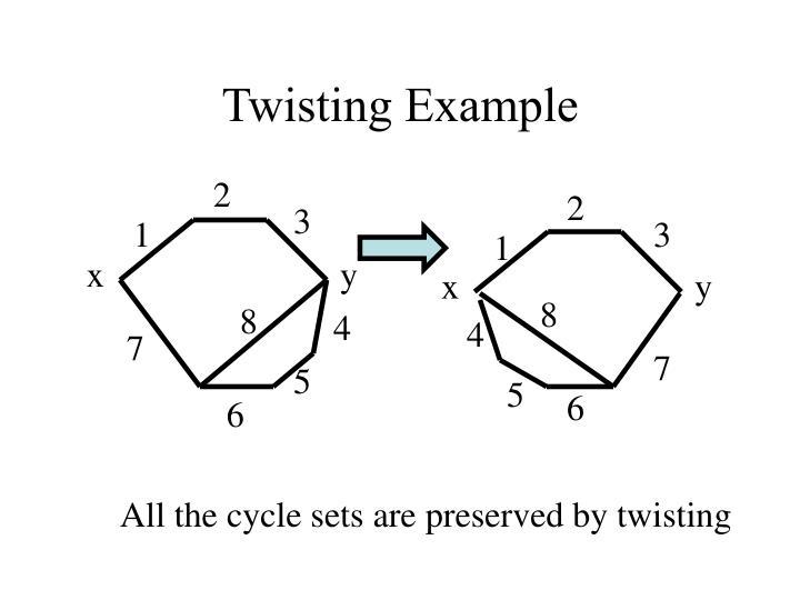 Twisting Example