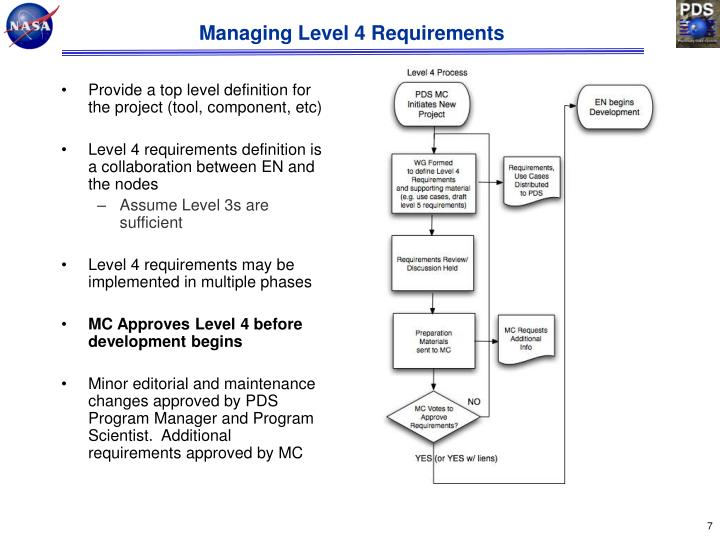 Managing Level 4 Requirements
