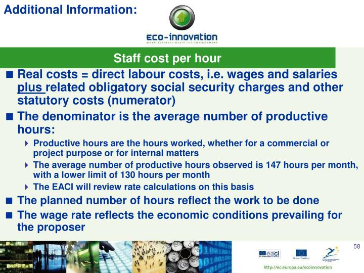 Staff cost per hour