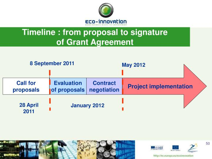 Timeline : from proposal to signature