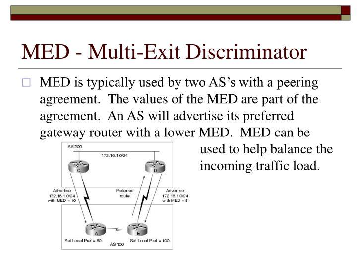 MED - Multi-Exit Discriminator