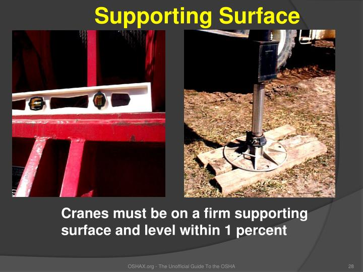 Supporting Surface