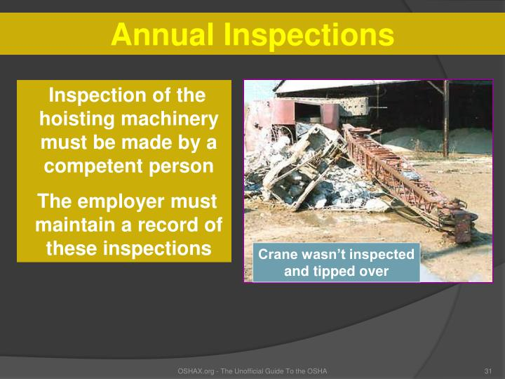 Annual Inspections