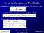 fourier transformation and wave number