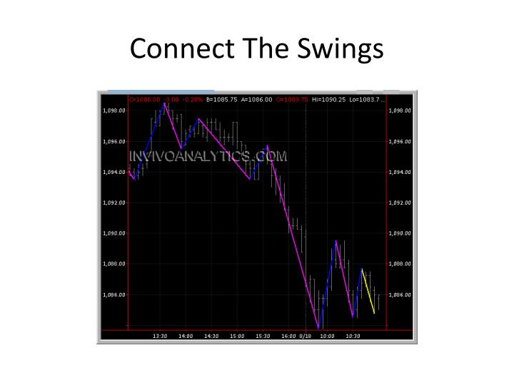 Connect The Swings