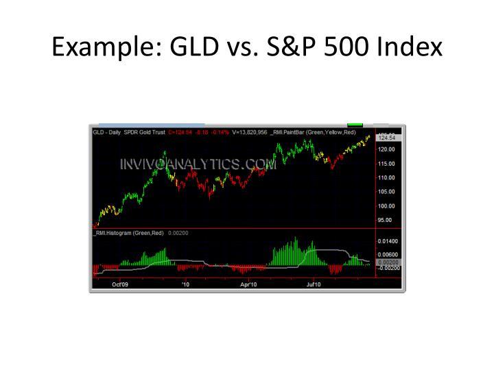 Example: GLD vs. S&P 500 Index