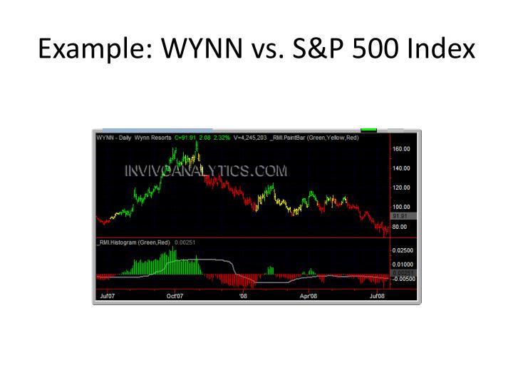 Example: WYNN vs. S&P 500 Index