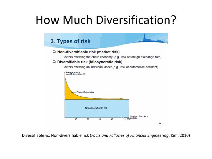 How Much Diversification?