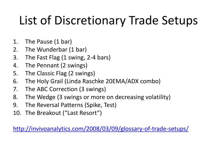 List of Discretionary Trade Setups