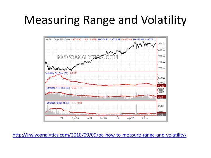 Measuring Range and Volatility