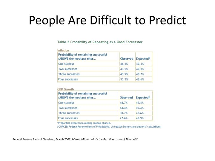 People Are Difficult to Predict
