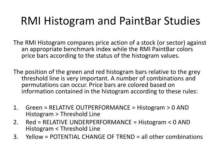 RMI Histogram and