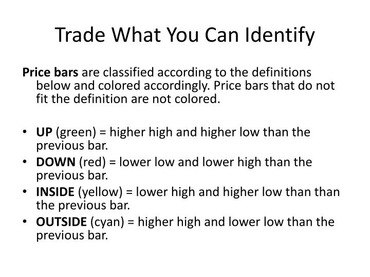 Trade What You Can Identify