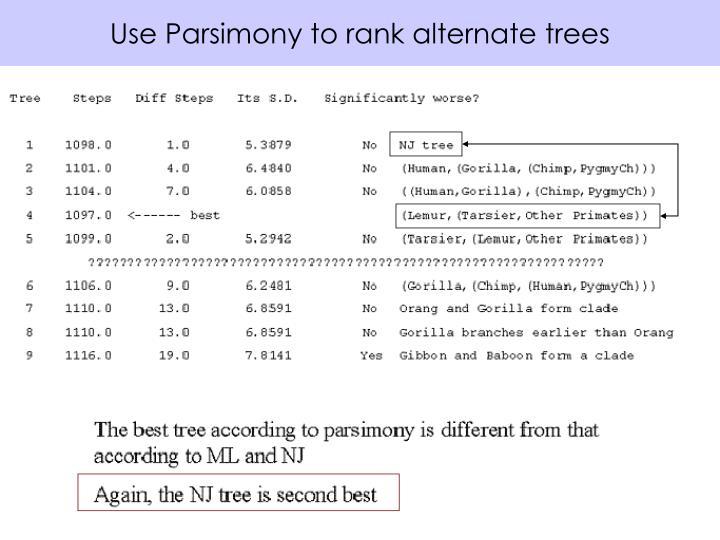 Use Parsimony to rank alternate trees