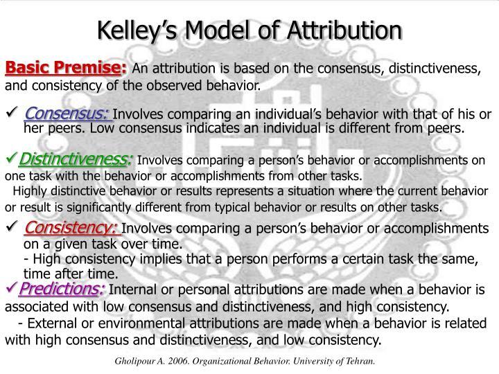 Kelley's Model of Attribution