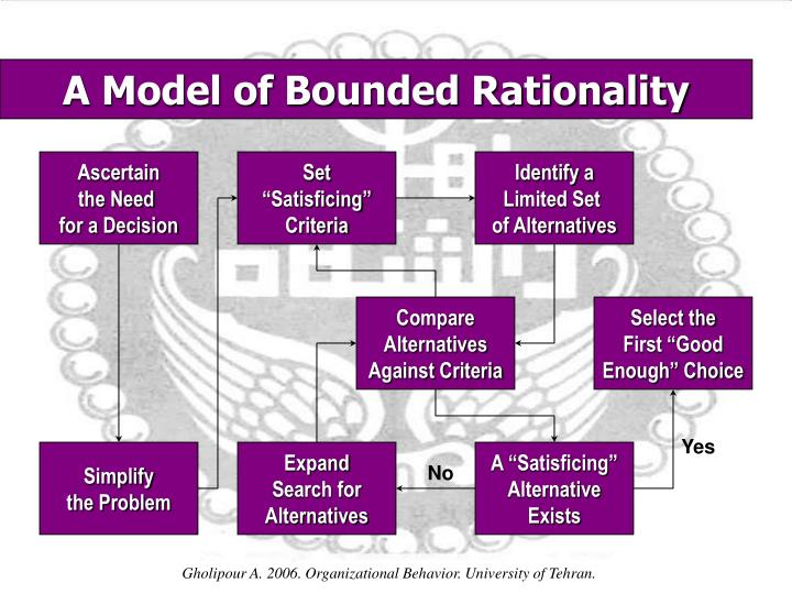 A Model of Bounded Rationality
