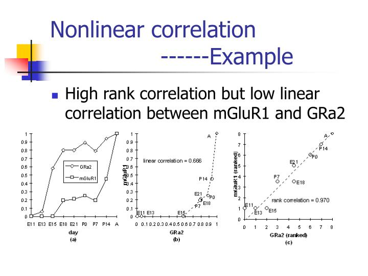 Nonlinear correlation