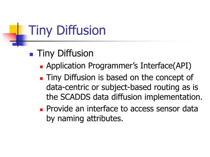 Tiny Diffusion