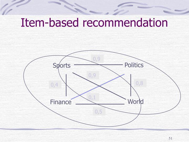 Item-based recommendation