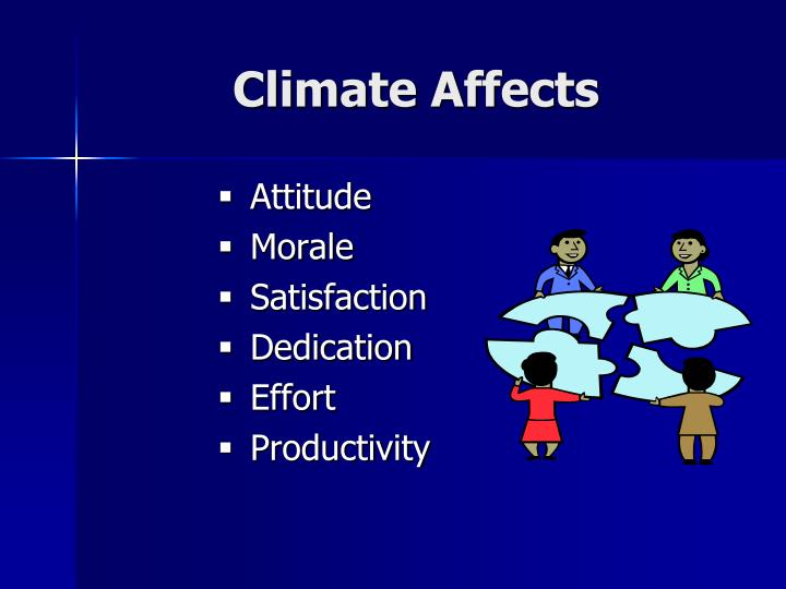 Climate Affects
