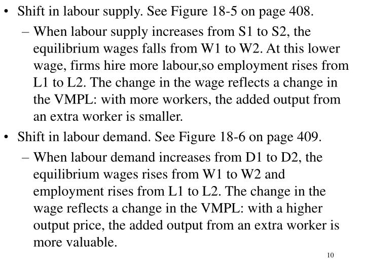 Shift in labour supply. See Figure 18-5 on page 408.