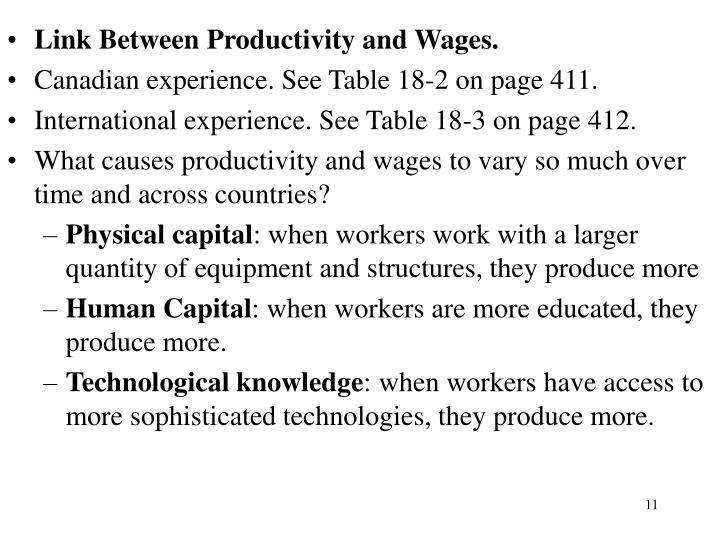 Link Between Productivity and Wages.