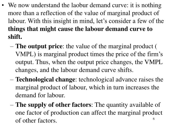 We now understand the laobur demand curve: it is nothing more than a reflection of the value of marginal product of labour. With this insight in mind, let's consider a few of the