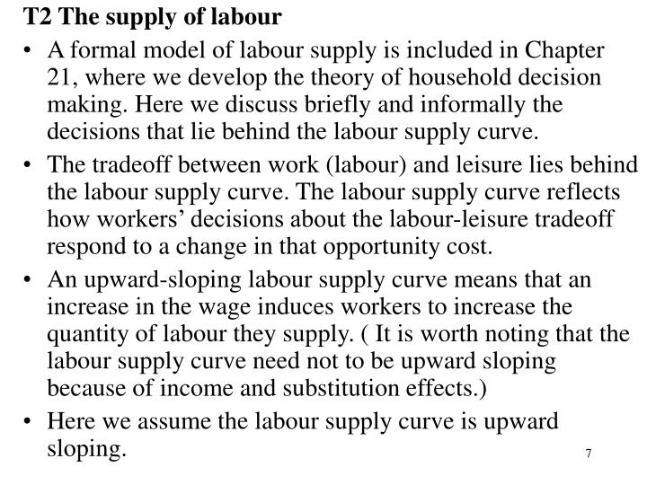 T2 The supply of labour