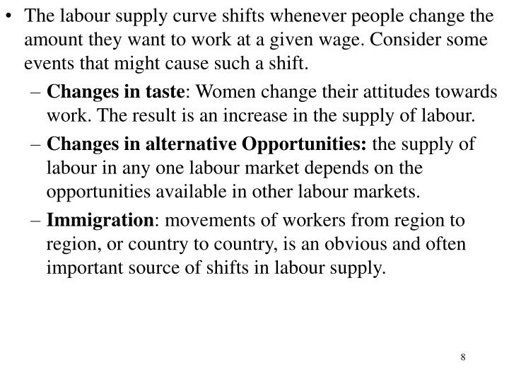 The labour supply curve shifts whenever people change the amount they want to work at a given wage. Consider some events that might cause such a shift.