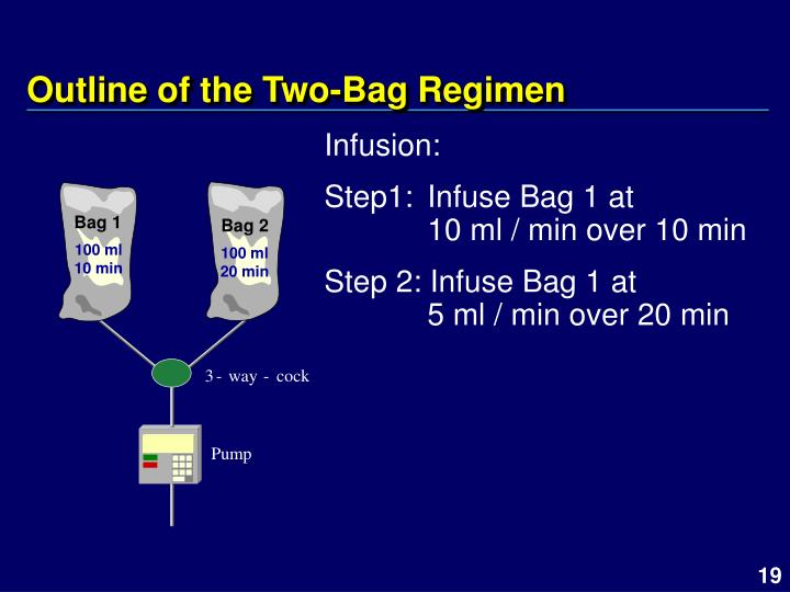 Outline of the Two-Bag Regimen