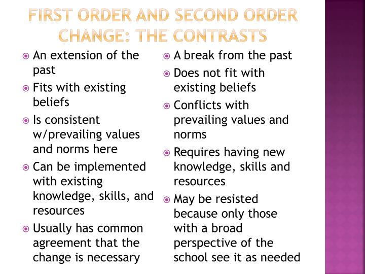 First Order and second order change: The contrasts