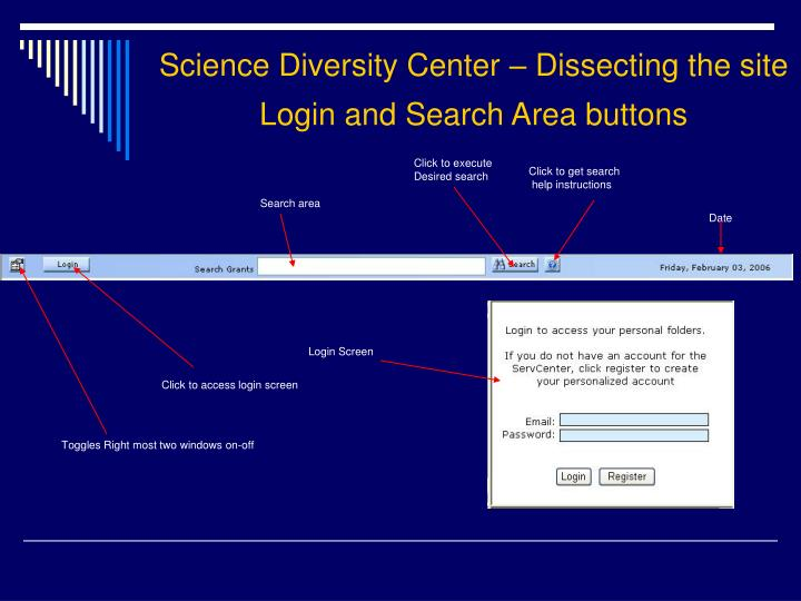 Science Diversity Center – Dissecting the site Login and Search Area buttons