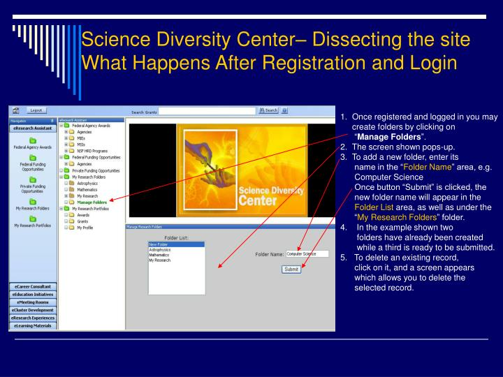 Science Diversity Center– Dissecting the site