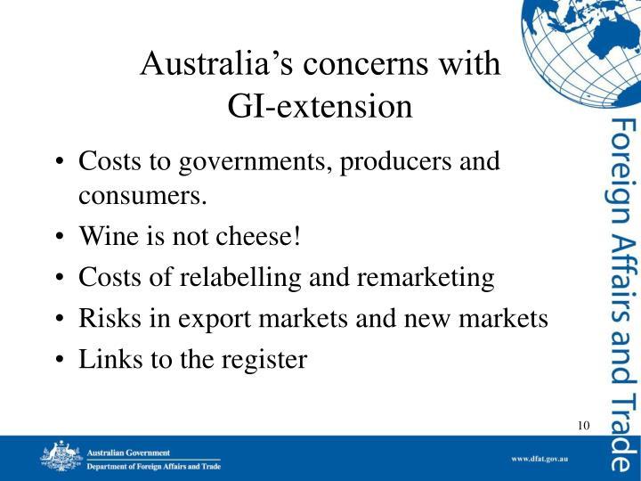 Australia's concerns with
