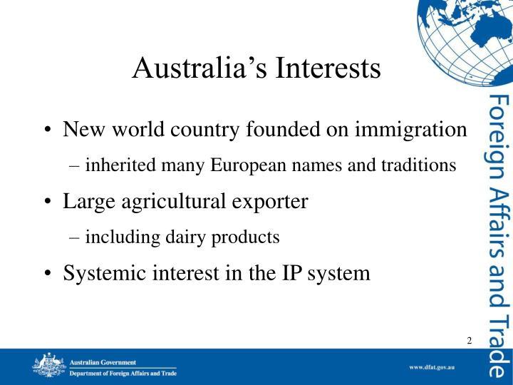 Australia's Interests