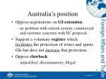 australia s position