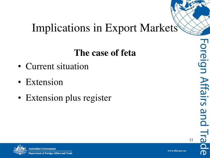 Implications in Export Markets