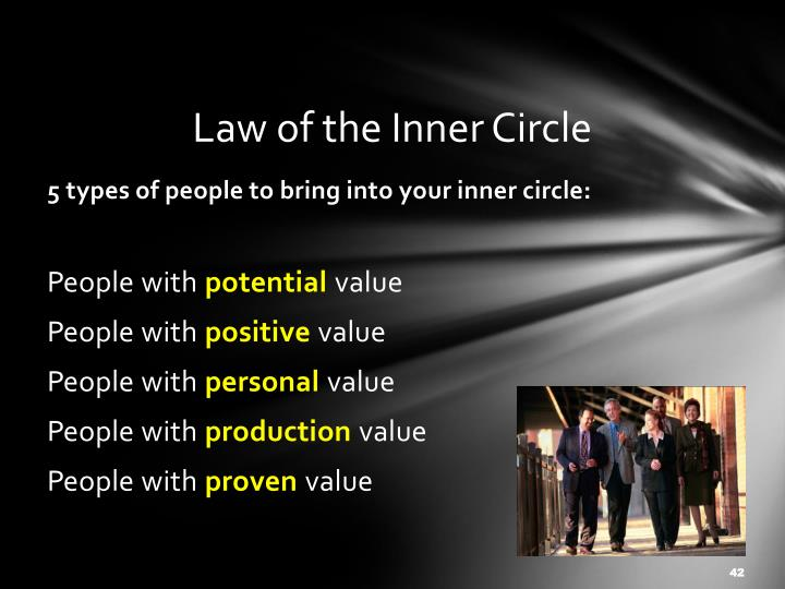 Law of the Inner Circle