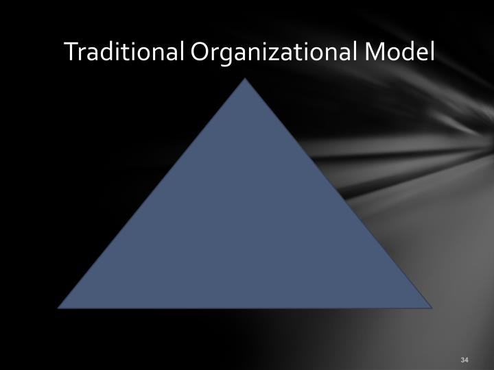 Traditional Organizational Model