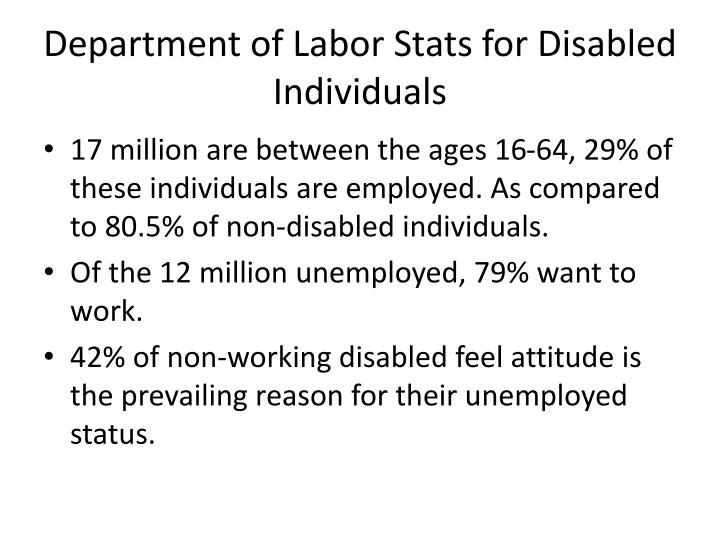 Department of Labor Stats for Disabled Individuals