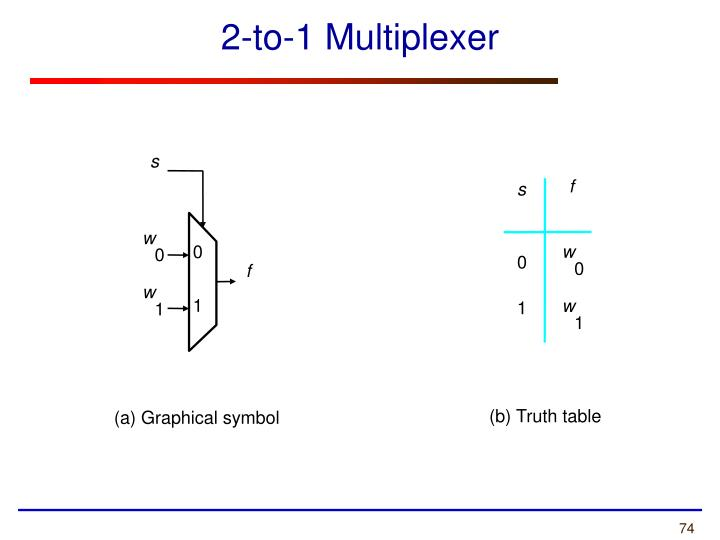 2-to-1 Multiplexer