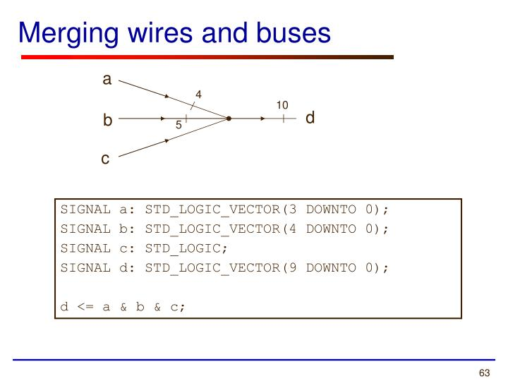 Merging wires and buses