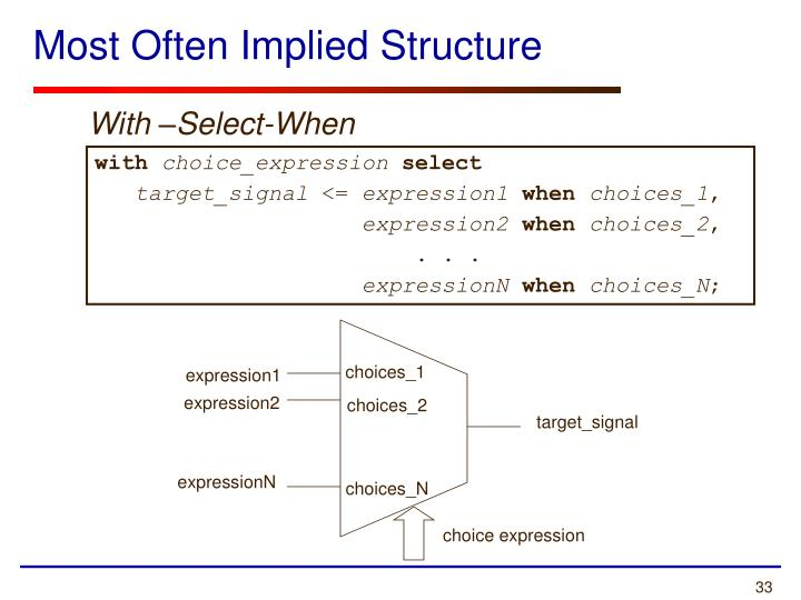 Most Often Implied Structure