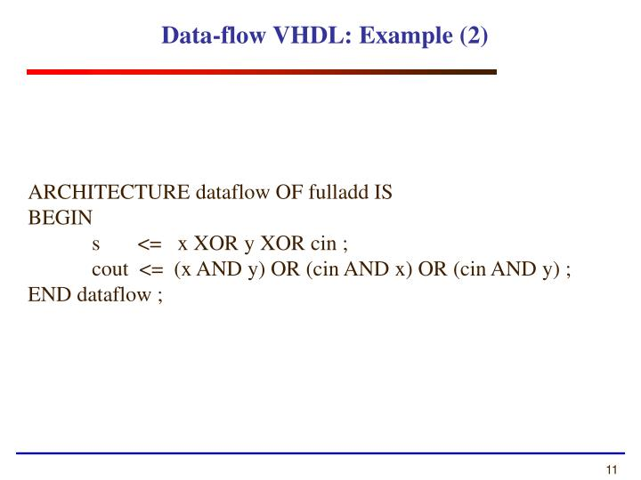 Data-flow VHDL: Example