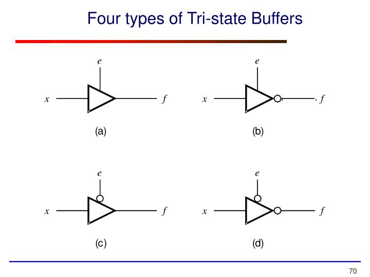 Four types of Tri-state Buffers