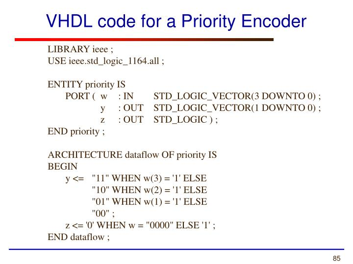 VHDL code for a