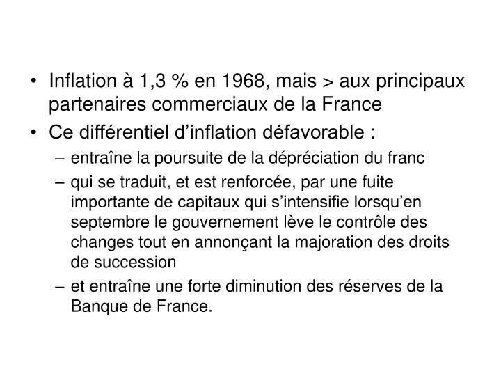 Inflation à 1,3 % en 1968, mais > aux principaux partenaires commerciaux de la France