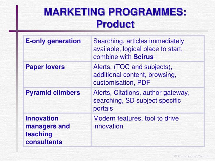 MARKETING PROGRAMMES: