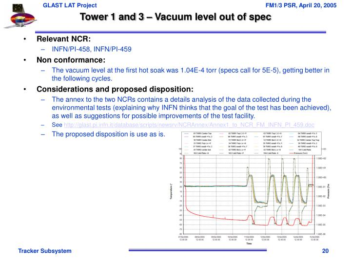 Tower 1 and 3 – Vacuum level out of spec